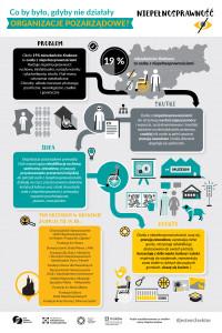 infografika niepełnosprawność 1200px-01