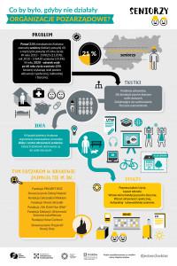 infografika seniorzy 1200px-01