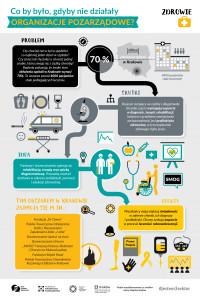 infografika zdrowie 1200px-01